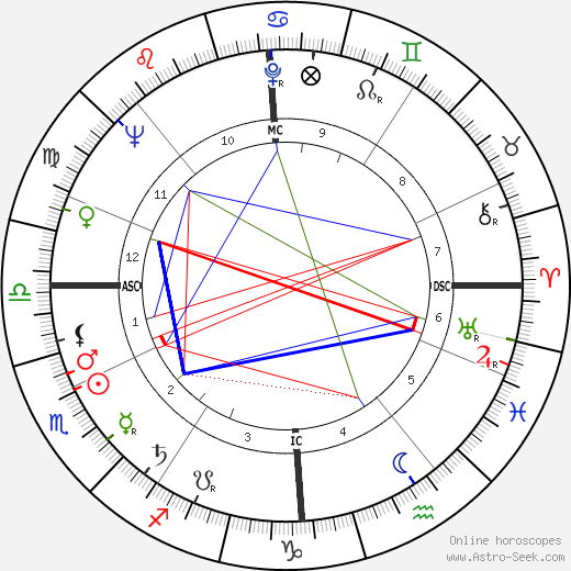 Desmond King-Hele astro natal birth chart, Desmond King-Hele horoscope, astrology