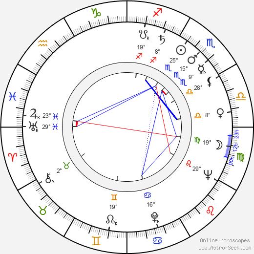 Eldar Ryazanov birth chart, biography, wikipedia 2020, 2021