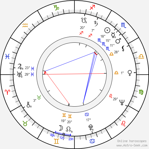 James Roose-Evans birth chart, biography, wikipedia 2020, 2021