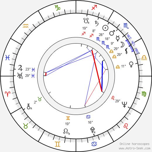 Joseph Campanella birth chart, biography, wikipedia 2019, 2020