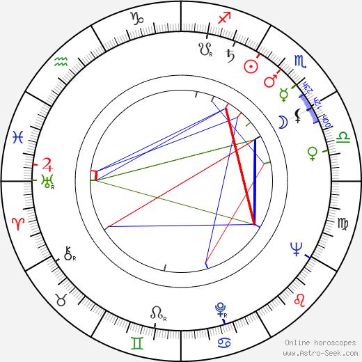Joseph Campanella astro natal birth chart, Joseph Campanella horoscope, astrology