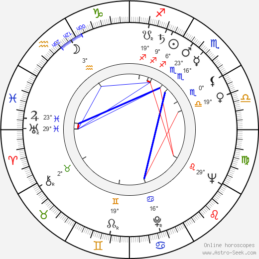 Marjatta Metsovaara birth chart, biography, wikipedia 2019, 2020