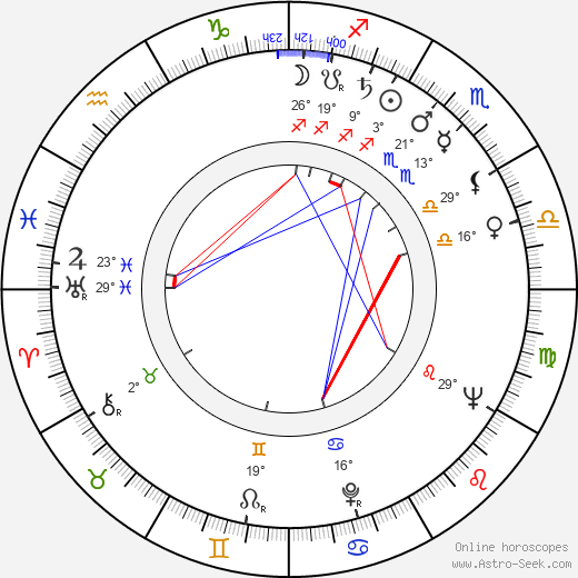 Martti Kainulainen birth chart, biography, wikipedia 2019, 2020
