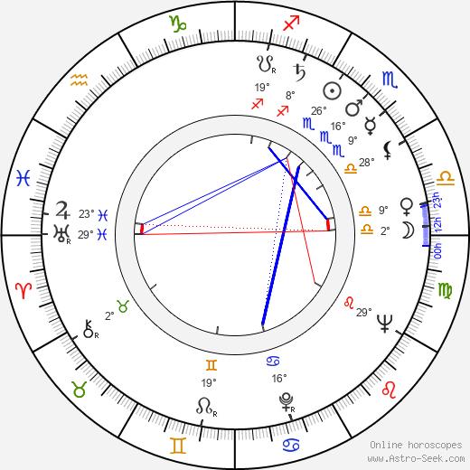 Pál Major birth chart, biography, wikipedia 2020, 2021