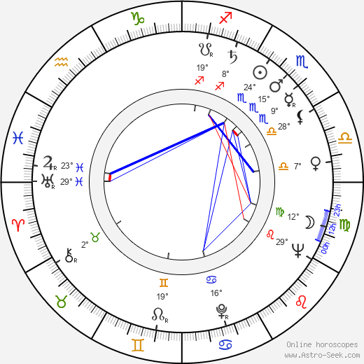 Robert Butler birth chart, biography, wikipedia 2019, 2020