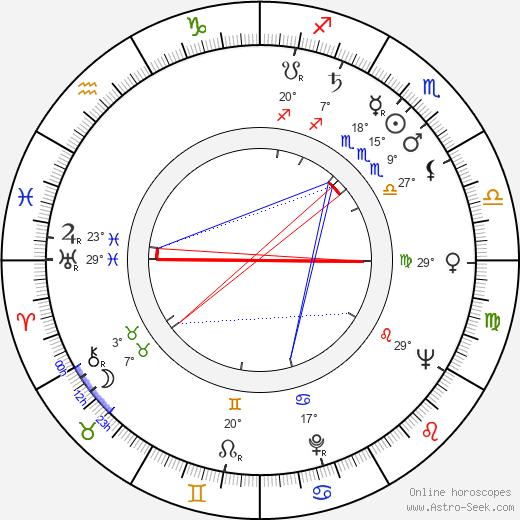 Samuel Newhouse Jr birth chart, biography, wikipedia 2020, 2021