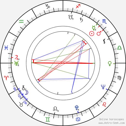Samuel Newhouse Jr birth chart, Samuel Newhouse Jr astro natal horoscope, astrology