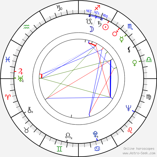 Staffan Aspelin день рождения гороскоп, Staffan Aspelin Натальная карта онлайн