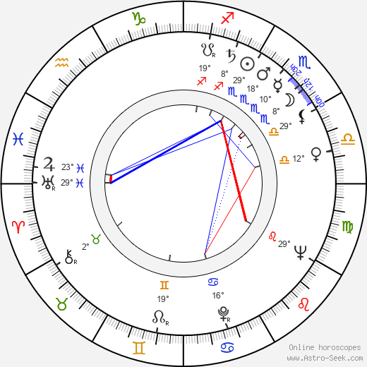 Valentina Vladimirova birth chart, biography, wikipedia 2019, 2020