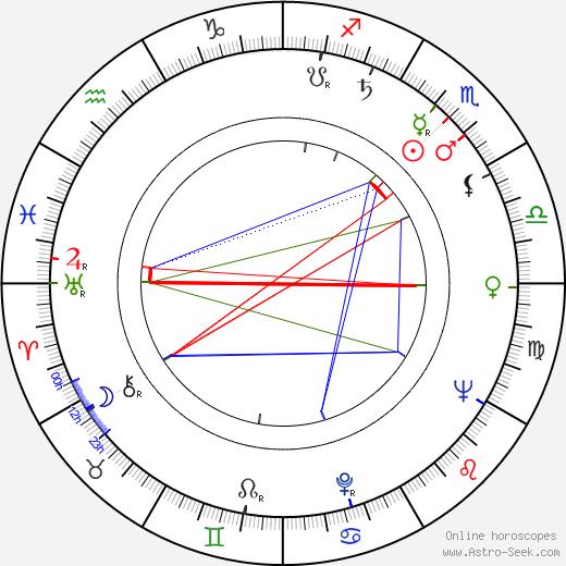Vappu Jurkka Birth Chart, Horoscope, Astrology | Astro-Seek com