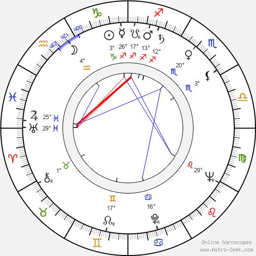 Alan King birth chart, biography, wikipedia 2020, 2021