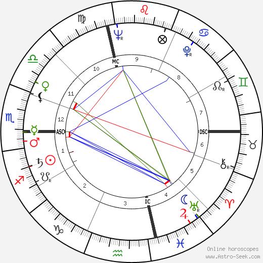 Энди Уильямс Andy Williams день рождения гороскоп, Andy Williams Натальная карта онлайн