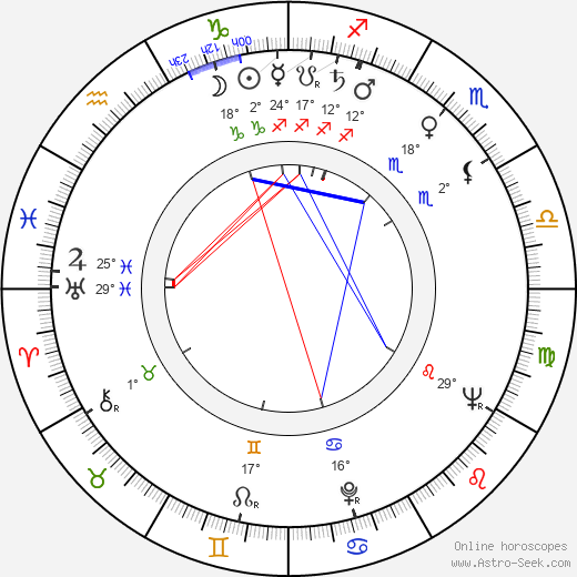 Bob Kellett birth chart, biography, wikipedia 2017, 2018