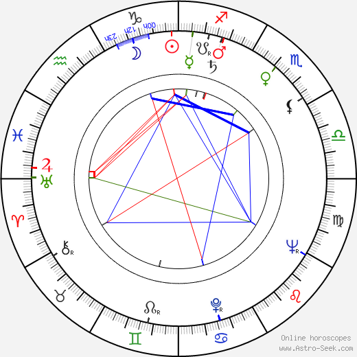 Bob Kellett astro natal birth chart, Bob Kellett horoscope, astrology