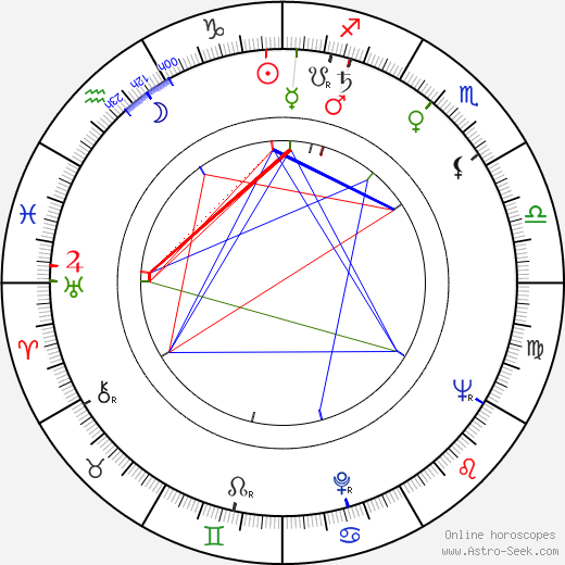 Chuck Hicks birth chart, Chuck Hicks astro natal horoscope, astrology