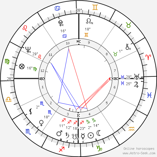 Geoffrey Pearson birth chart, biography, wikipedia 2017, 2018