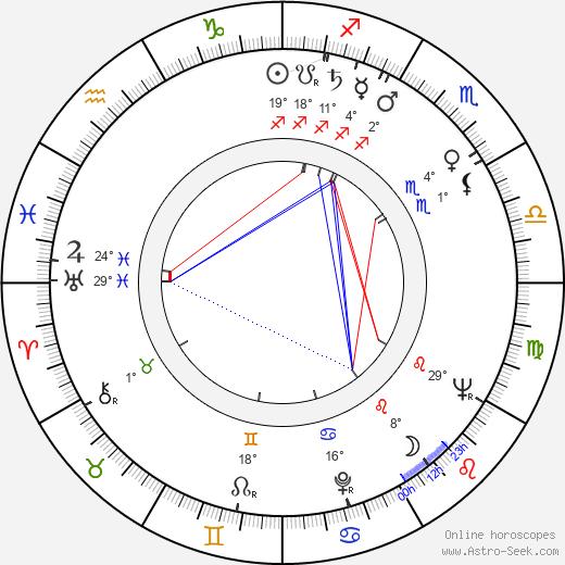 Honor Blackman birth chart, biography, wikipedia 2019, 2020