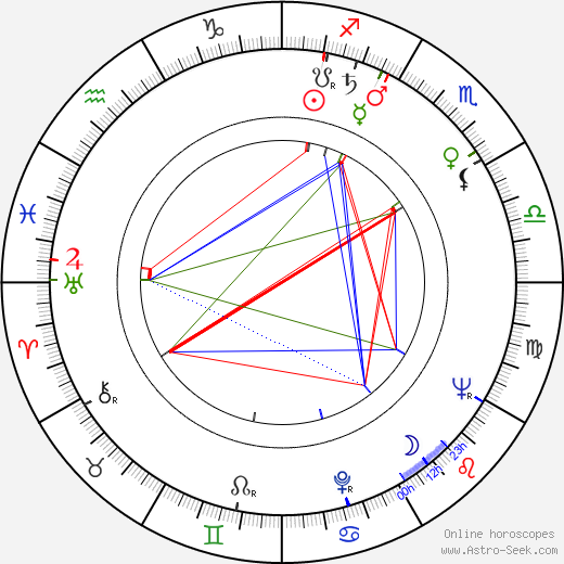 Honor Blackman astro natal birth chart, Honor Blackman horoscope, astrology