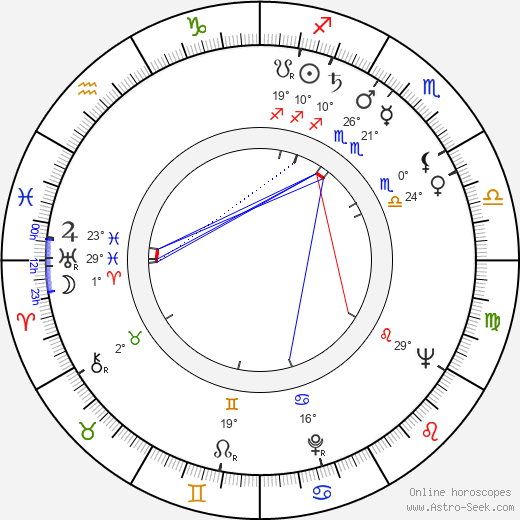 Isabelle Lucas birth chart, biography, wikipedia 2020, 2021