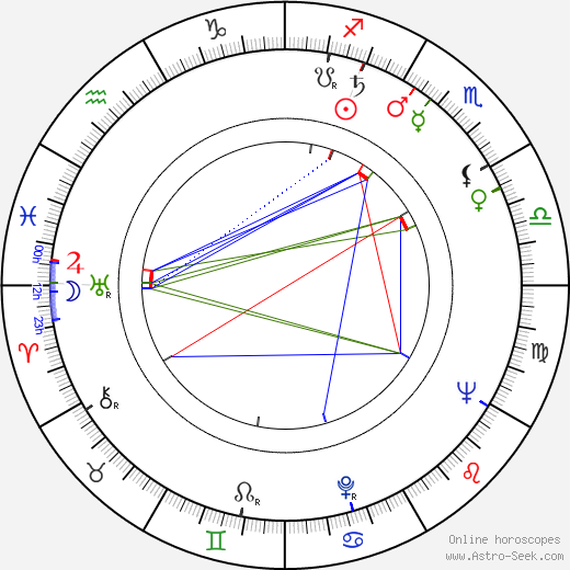 Isabelle Lucas birth chart, Isabelle Lucas astro natal horoscope, astrology