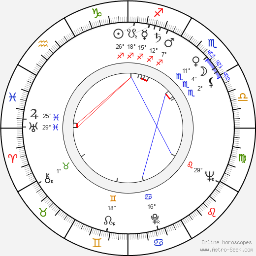James Booth birth chart, biography, wikipedia 2019, 2020