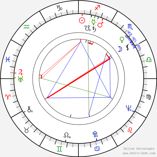 James Booth astro natal birth chart, James Booth horoscope, astrology