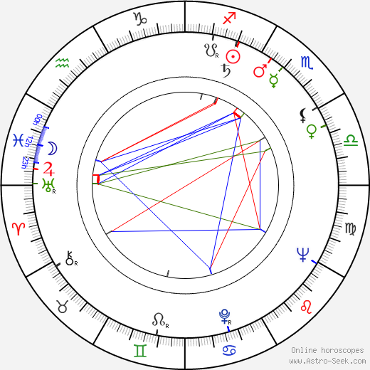 Jimmy Sangster birth chart, Jimmy Sangster astro natal horoscope, astrology