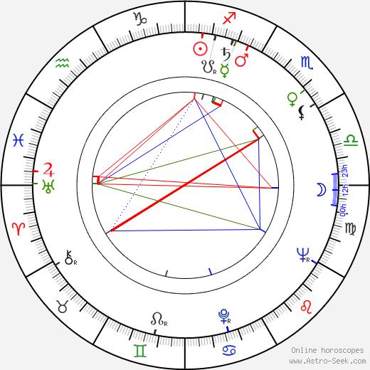 Jyri Schreck birth chart, Jyri Schreck astro natal horoscope, astrology