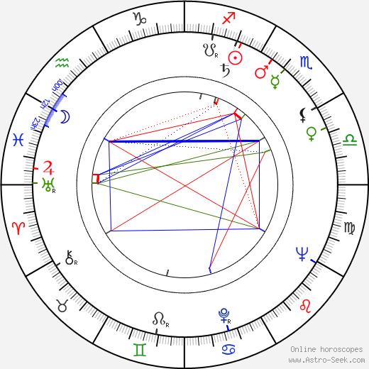 Kaj Pindal astro natal birth chart, Kaj Pindal horoscope, astrology