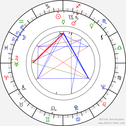 Leo Lastumäki birth chart, Leo Lastumäki astro natal horoscope, astrology