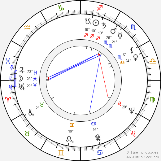 Maximilián Remeň birth chart, biography, wikipedia 2019, 2020