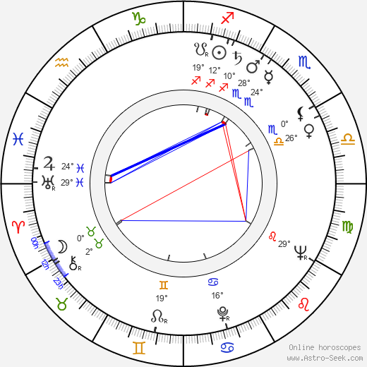 Pierson M. Grieve birth chart, biography, wikipedia 2017, 2018