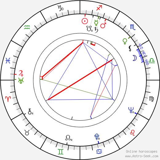 Terttu Varkki astro natal birth chart, Terttu Varkki horoscope, astrology