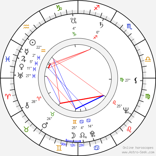 Audrey Peters birth chart, biography, wikipedia 2018, 2019