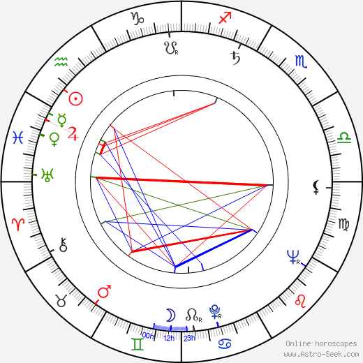 Audrey Peters astro natal birth chart, Audrey Peters horoscope, astrology