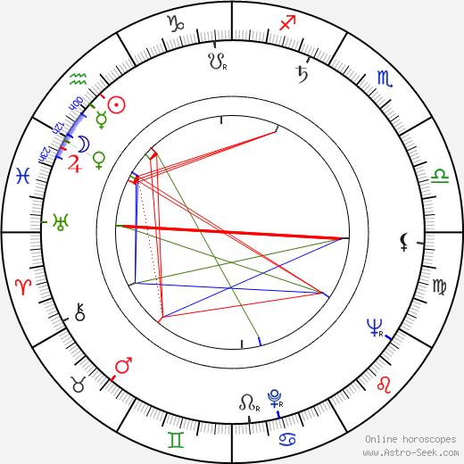 Derek Hilton astro natal birth chart, Derek Hilton horoscope, astrology
