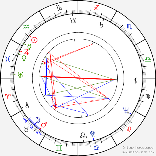 Elizabeth Hoffman день рождения гороскоп, Elizabeth Hoffman Натальная карта онлайн