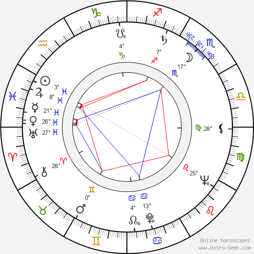 Ennio Antonelli birth chart, biography, wikipedia 2019, 2020