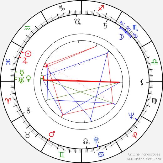Ennio Antonelli birth chart, Ennio Antonelli astro natal horoscope, astrology