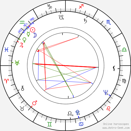 Gísli Halldórsson astro natal birth chart, Gísli Halldórsson horoscope, astrology