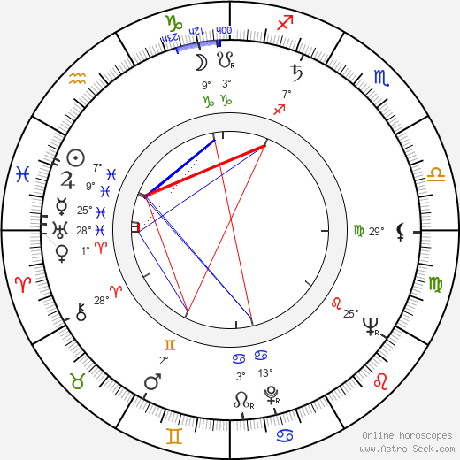 Jarl Kulle birth chart, biography, wikipedia 2017, 2018
