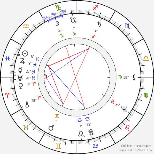 John Carson birth chart, biography, wikipedia 2018, 2019