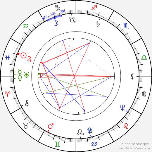 John Carson astro natal birth chart, John Carson horoscope, astrology