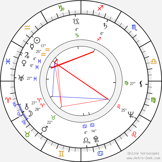 Laurie Johnson birth chart, biography, wikipedia 2019, 2020