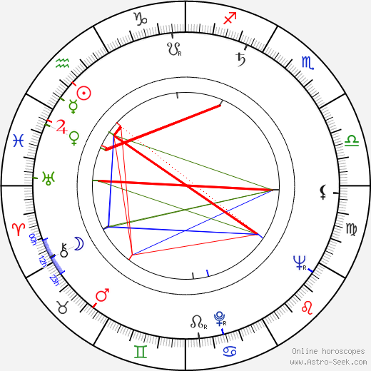Laurie Johnson birth chart, Laurie Johnson astro natal horoscope, astrology