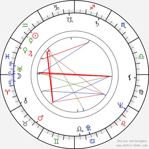 Lee Mishkin день рождения гороскоп, Lee Mishkin Натальная карта онлайн