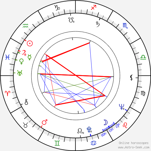 Lois Maxwell astro natal birth chart, Lois Maxwell horoscope, astrology