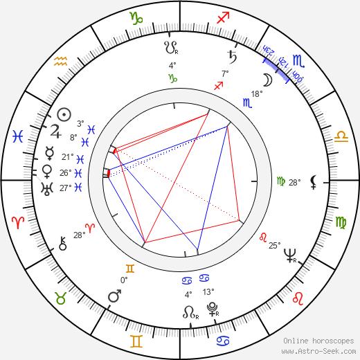 Nadine Alari birth chart, biography, wikipedia 2019, 2020