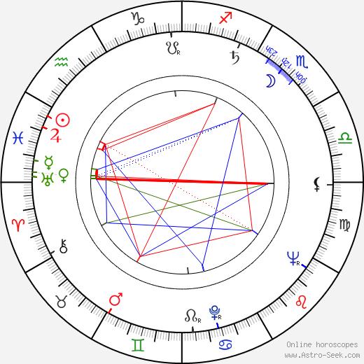 Nadine Alari astro natal birth chart, Nadine Alari horoscope, astrology