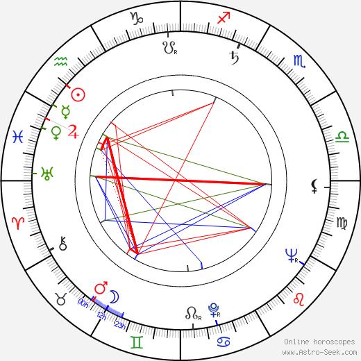 Roy Jenson tema natale, oroscopo, Roy Jenson oroscopi gratuiti, astrologia